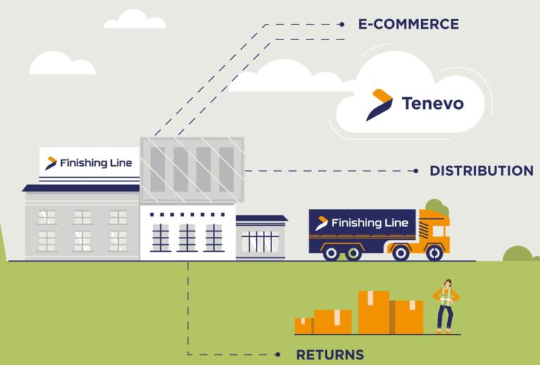 eCommerce Fulfilment supply chain